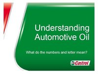 Automotive Oil Basics<