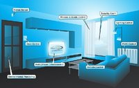 Home Office Automation Solutions