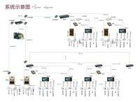 7 Color Tcp/Ip Video Intercom