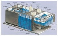 Compact Household Wastewater Treatment Tanks
