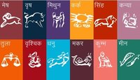 Rashifal Astrologer Service