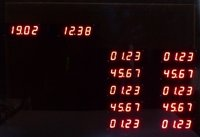 Forex Rate Display Boards