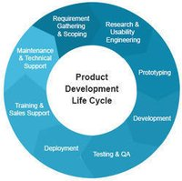 Product Development Service