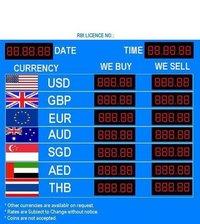 Exchange Rate Display