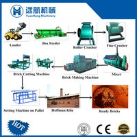 Clay Brick Production Line Machinery