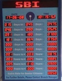Bank Interest Rate Display Board