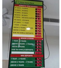 Interest Rate Display Board
