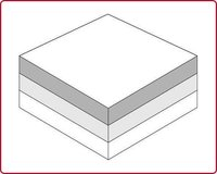 Barrier Layer Packaging Material