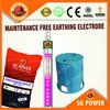Quality Tested Earthing Electrode