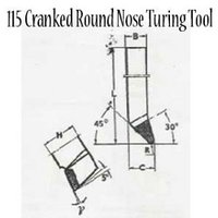 Polly Gru Turning Tool