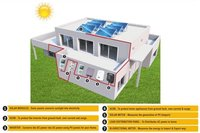 On Grid Solar Power Plant For Residential / Ngo / Trust