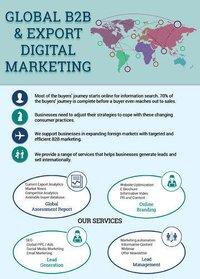 Export Marketing Services/International Marketing Agency