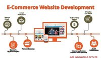 E-Commerce Development Service