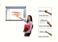 Interactive Whiteboard - Ps