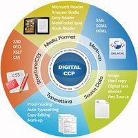 Full Data Conversion Services
