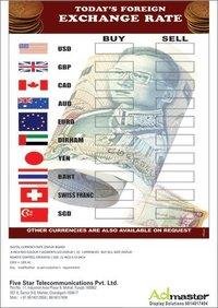 Digital Currency Rate Display Board