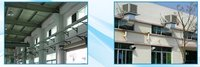 Ducted / Direct Blow Evaporative Coolers