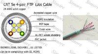 CAT5E Lan Cable (FTP)