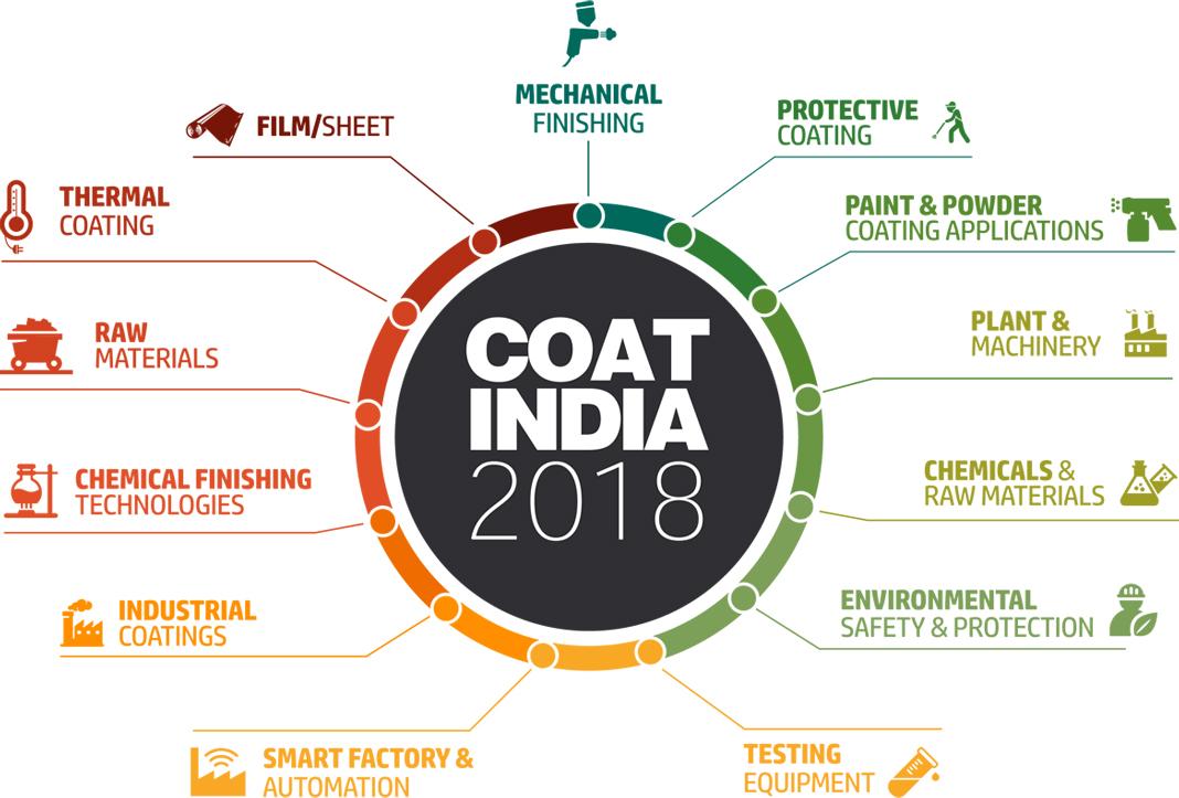 COAT INDIA 2018