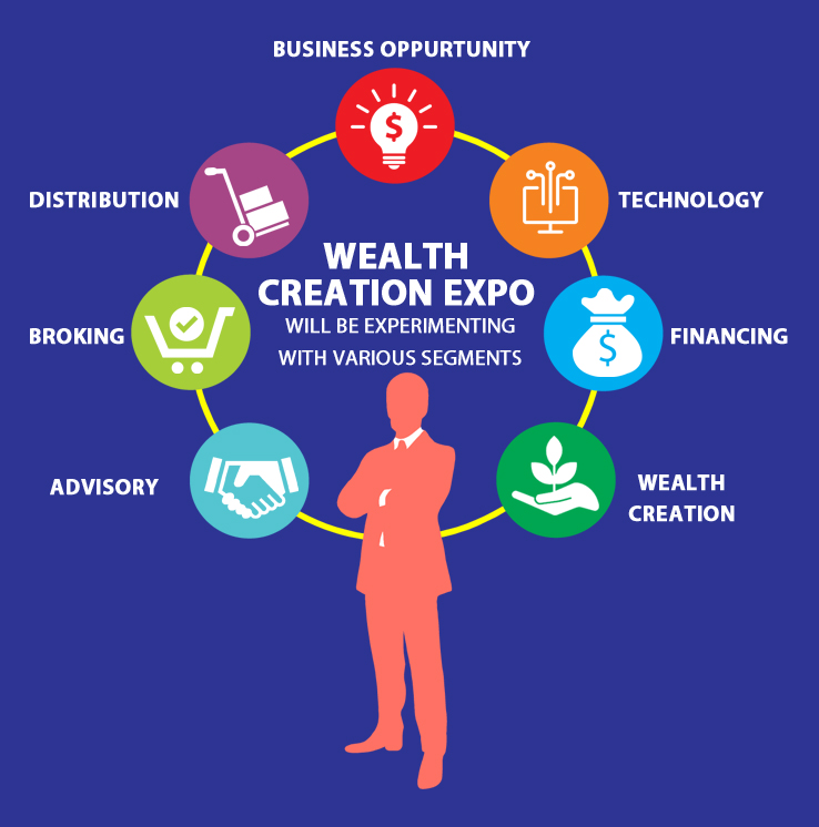 Wealth Creation Expo 2017