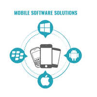 Mobile Software Solutions