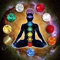 Jyotish Numerology