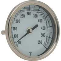 Precision Gauges