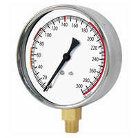 Homogenizer Gauges