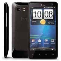 Used Htc Phones