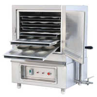 Bakery Equipments Bakery Equipment Manufacturers Bakery