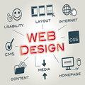 Website Design Solutions