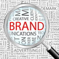 Brand Promotion Agencies