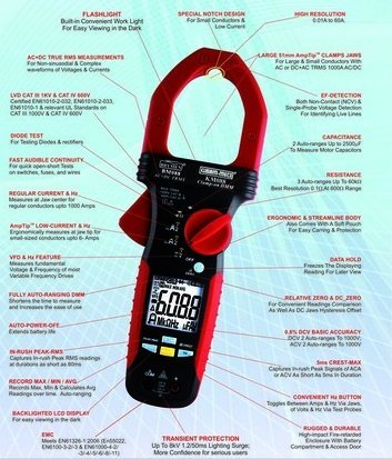 Industrial Digital Clamp Meter
